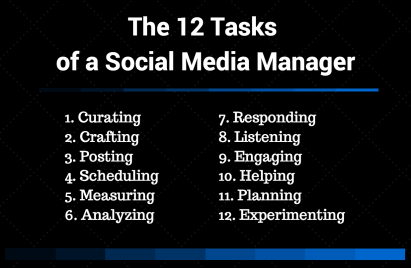 social-media-manager-schedule